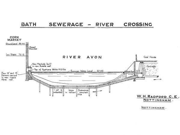 Diagram showing route of sewer under the River Avon